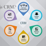 crm-to-organize