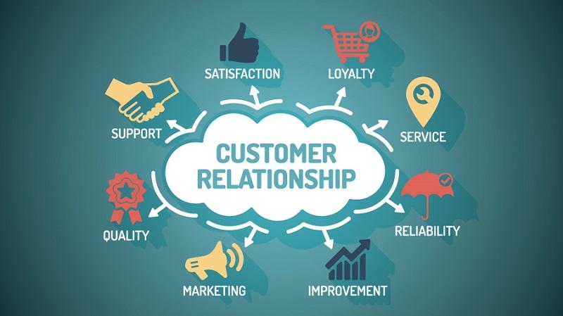 CRM or Customer Relationship Management